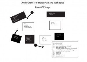 Andy Grant Trio-Stage-Plan